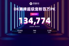 DK潮牌美发店品牌,超级宠粉节百万PK拓客活动1129位!-伊智科技